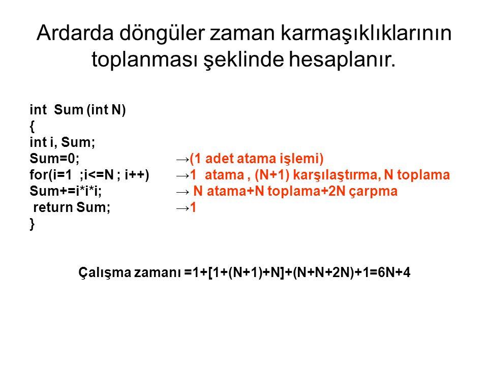 Ardarda döngüler zaman karmaşıklıklarının toplanması şeklinde hesaplanır. int Sum (int N) { int i, Sum; Sum=0; →(1 adet atama işlemi) for(i=1 ;i<=N ;