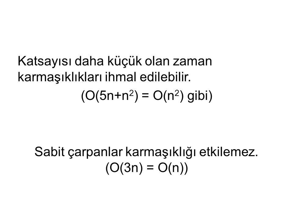 Katsayısı daha küçük olan zaman karmaşıklıkları ihmal edilebilir. (O(5n+n 2 ) = O(n 2 ) gibi) Sabit çarpanlar karmaşıklığı etkilemez. (O(3n) = O(n))