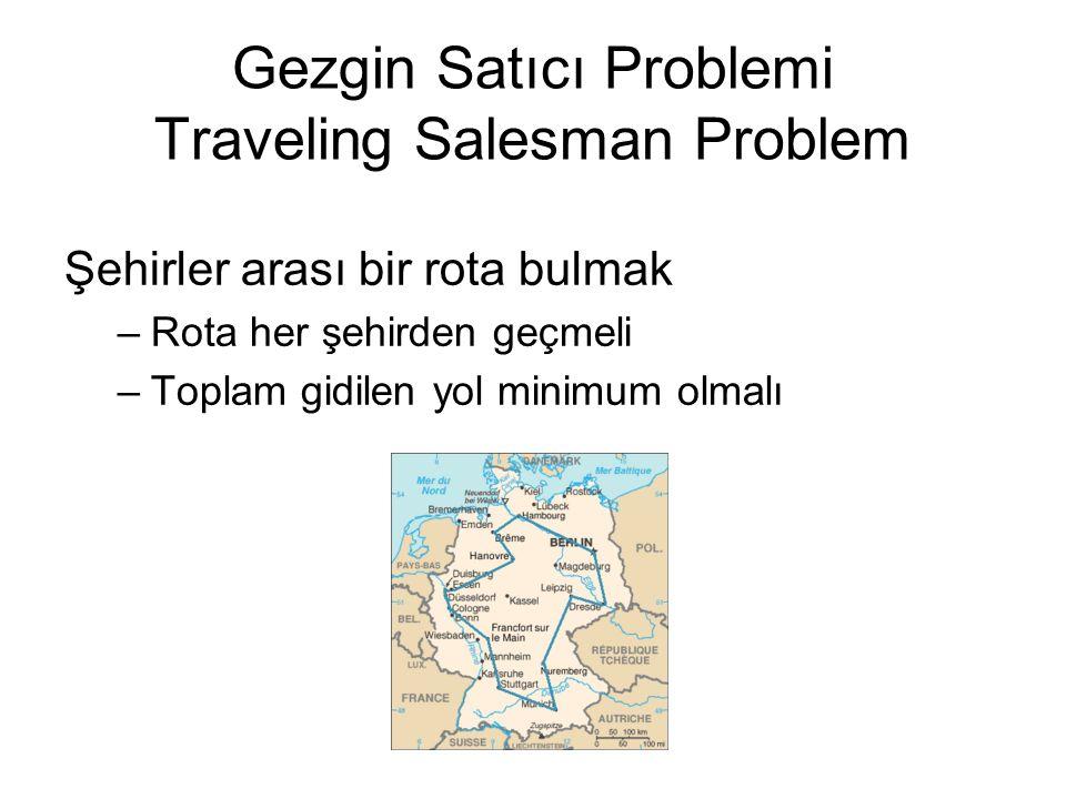 Gezgin Satıcı Problemi Traveling Salesman Problem Şehirler arası bir rota bulmak –Rota her şehirden geçmeli –Toplam gidilen yol minimum olmalı