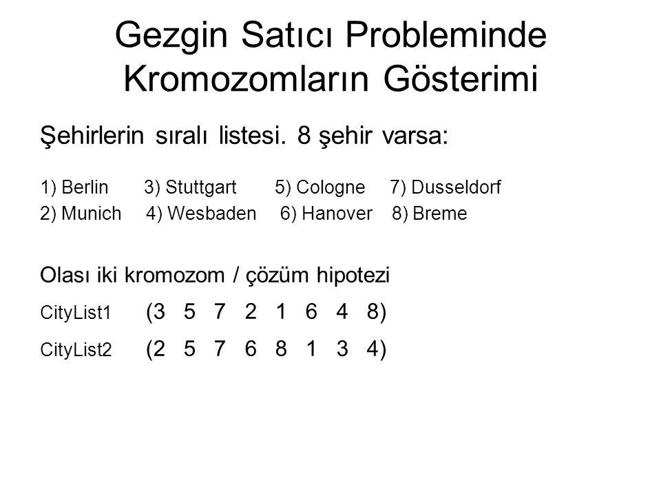 Gezgin Satıcı Probleminde Kromozomların Gösterimi Şehirlerin sıralı listesi.
