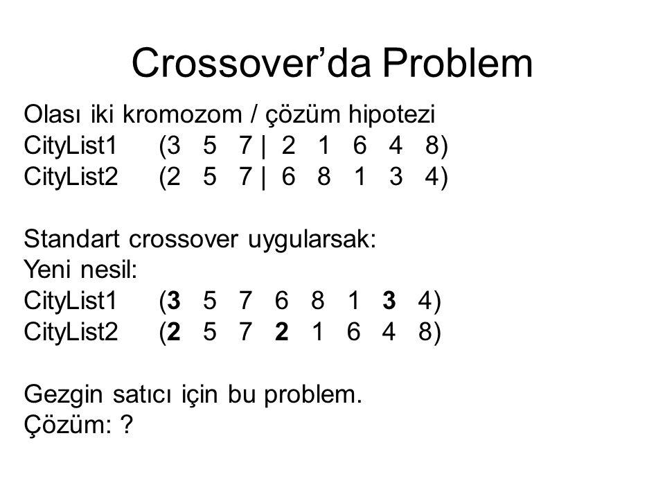 Crossover'da Problem Olası iki kromozom / çözüm hipotezi CityList1 (3 5 7 | 2 1 6 4 8) CityList2 (2 5 7 | 6 8 1 3 4) Standart crossover uygularsak: Yeni nesil: CityList1 (3 5 7 6 8 1 3 4) CityList2 (2 5 7 2 1 6 4 8) Gezgin satıcı için bu problem.