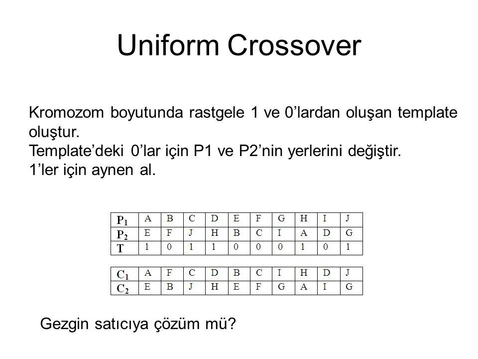 Uniform Crossover Kromozom boyutunda rastgele 1 ve 0'lardan oluşan template oluştur.