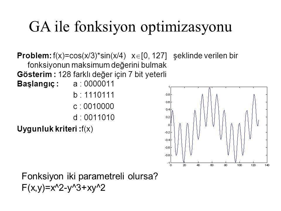 Problem: f(x)=cos(x/3)*sin(x/4) x  [0, 127] şeklinde verilen bir fonksiyonun maksimum değerini bulmak Gösterim : 128 farklı değer için 7 bit yeterli Başlangıç : a : 0000011 b : 1110111 c : 0010000 d : 0011010 Uygunluk kriteri :f(x) Fonksiyon iki parametreli olursa.