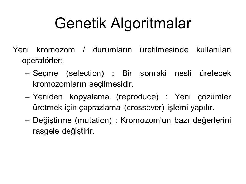 Genetik Algoritmalar Yeni kromozom / durumların üretilmesinde kullanılan operatörler; –Seçme (selection) : Bir sonraki nesli üretecek kromozomların seçilmesidir.