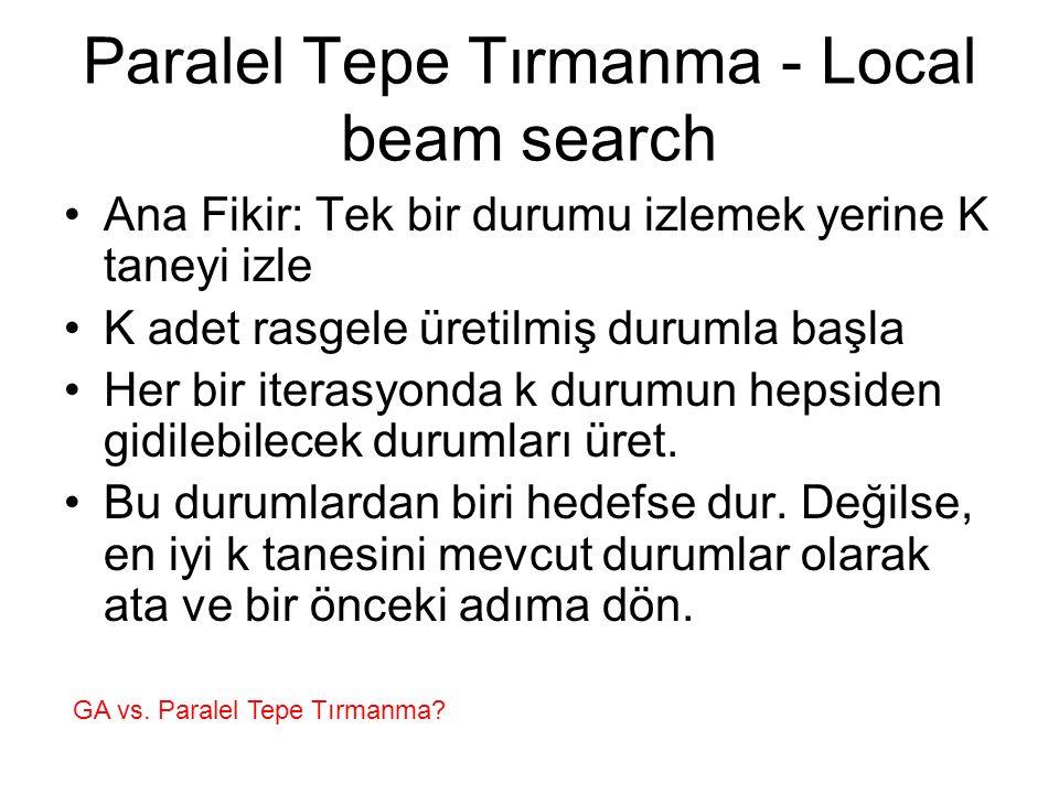 Paralel Tepe Tırmanma - Local beam search Ana Fikir: Tek bir durumu izlemek yerine K taneyi izle K adet rasgele üretilmiş durumla başla Her bir iterasyonda k durumun hepsiden gidilebilecek durumları üret.