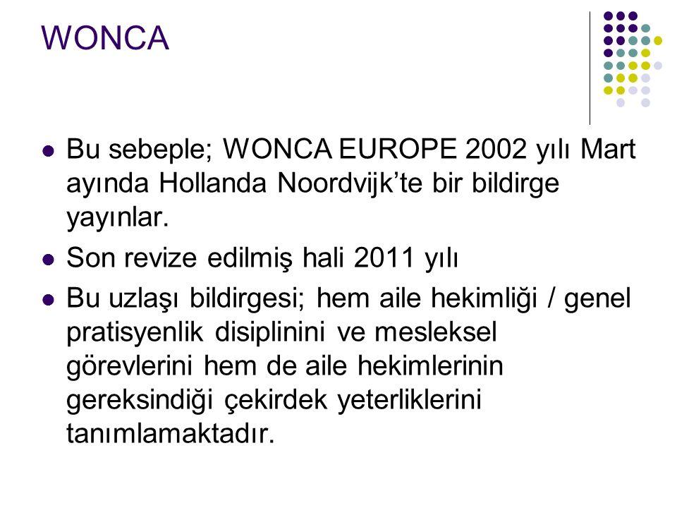 WONCA Bu sebeple; WONCA EUROPE 2002 yılı Mart ayında Hollanda Noordvijk'te bir bildirge yayınlar. Son revize edilmiş hali 2011 yılı Bu uzlaşı bildirge