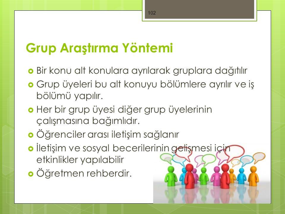 Grup Araştırma Yöntemi  Bir konu alt konulara ayrılarak gruplara dağıtılır  Grup üyeleri bu alt konuyu bölümlere ayrılır ve iş bölümü yapılır.
