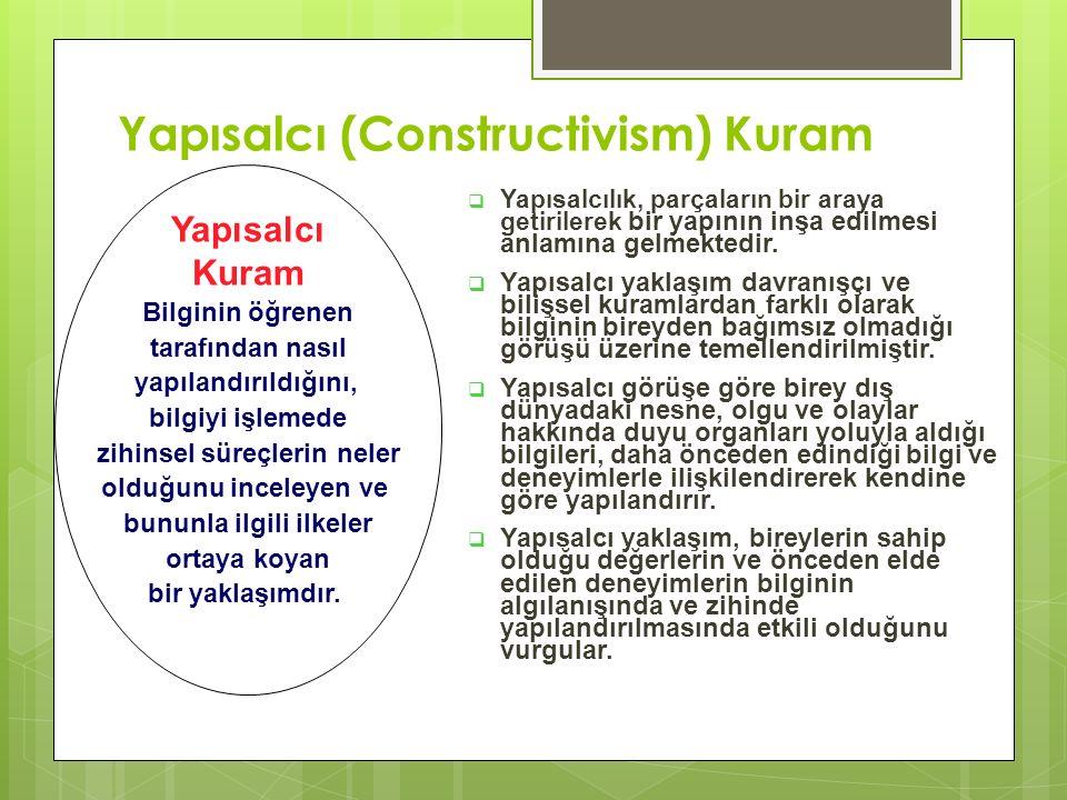 Yapısalcı (Constructivism) Kuram  Yapısalcılık, parçaların bir araya getirilerek bir yapının inşa edilmesi anlamına gelmektedir.