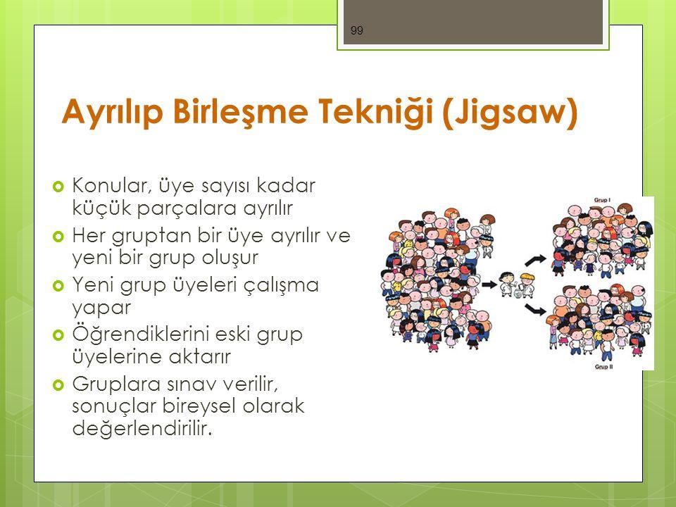 Ayrılıp Birleşme Tekniği (Jigsaw) 99  Konular, üye sayısı kadar küçük parçalara ayrılır  Her gruptan bir üye ayrılır ve yeni bir grup oluşur  Yeni grup üyeleri çalışma yapar  Öğrendiklerini eski grup üyelerine aktarır  Gruplara sınav verilir, sonuçlar bireysel olarak değerlendirilir.