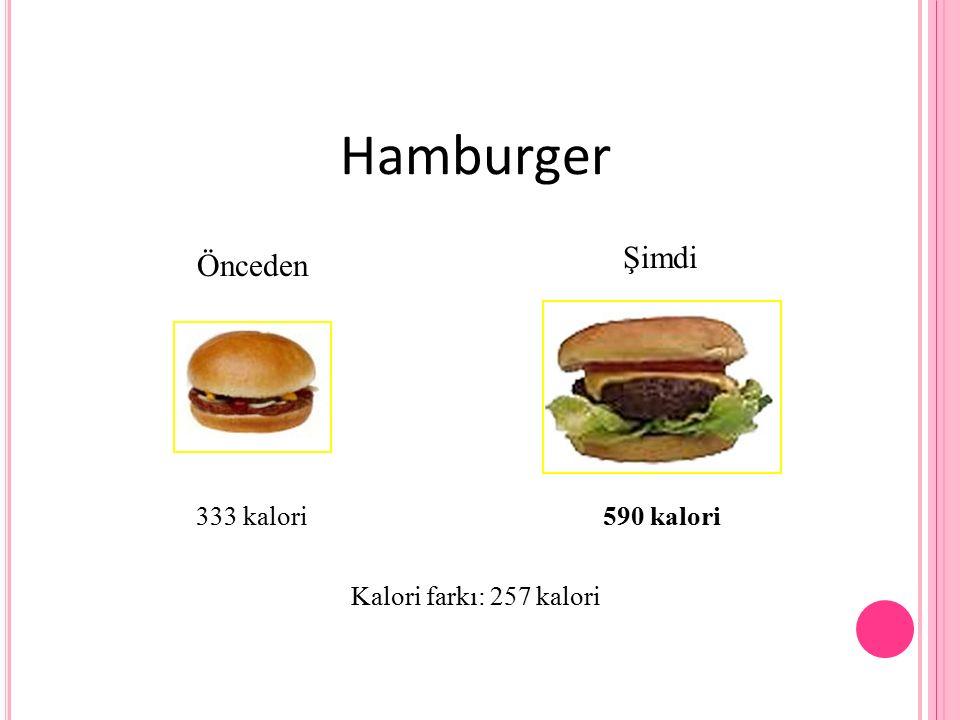 Kalori farkı: 257 kalori Hamburger Önceden Şimdi 333 kalori 590 kalori