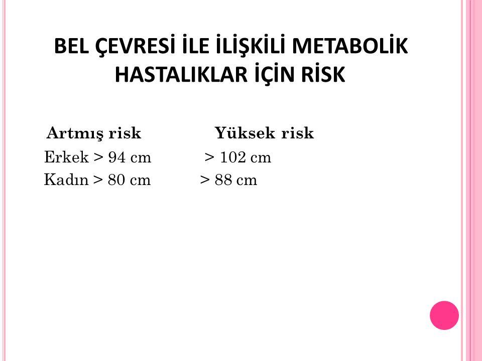 %10 ağırlık kaybının faydaları Mortalite (Ölüm) Total mortalitede %20 ↓ Diyabete bağlı ölüm %30↓ Obezite ilişkili ölümlerde ↓ Kan basıncı(hipertansif bireylerde) Sistolik kan basıncında 10mmHg ↓ Diyastolik kan basıncında 20mmHg ↓ Yeni tanılı diyabetiklerde kan şekeri Açlık kan şekerinde %50↓ Kan yağları Total kolesterolde %10↓ LDL kolesterolde %15 ↓ Trigliserid %30 ↓ HDL'de %8 ↑ Diğer yararlar Akciğer fonksiyonunda↑ Eklem ağrısı↓ Uyku apnesi↓ Insülin duyarlılığı↑ Over fonksiyonları düzenlenir NEDEN AĞIRLIK KAYBEDELİM?