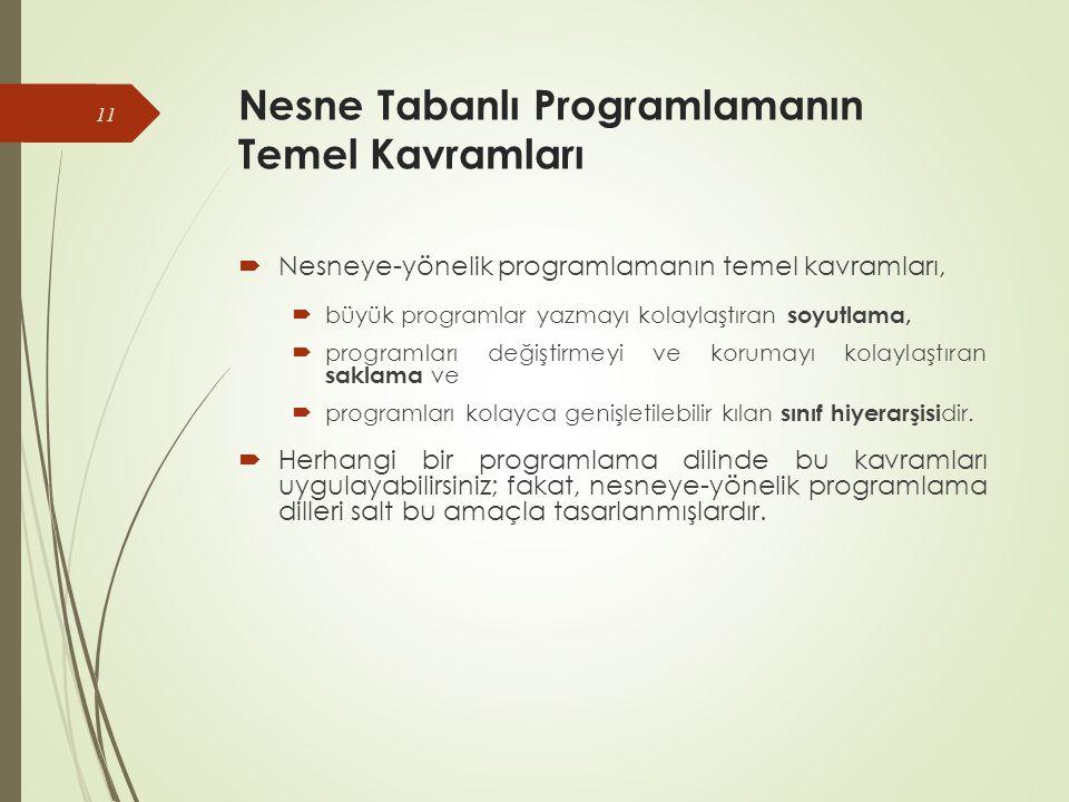 Nesne Tabanlı Programlamanın Temel Kavramları  Nesneye-yönelik programlamanın temel kavramları,  büyük programlar yazmayı kolaylaştıran soyutlama,  programları değiştirmeyi ve korumayı kolaylaştıran saklama ve  programları kolayca genişletilebilir kılan sınıf hiyerarşisi dir.