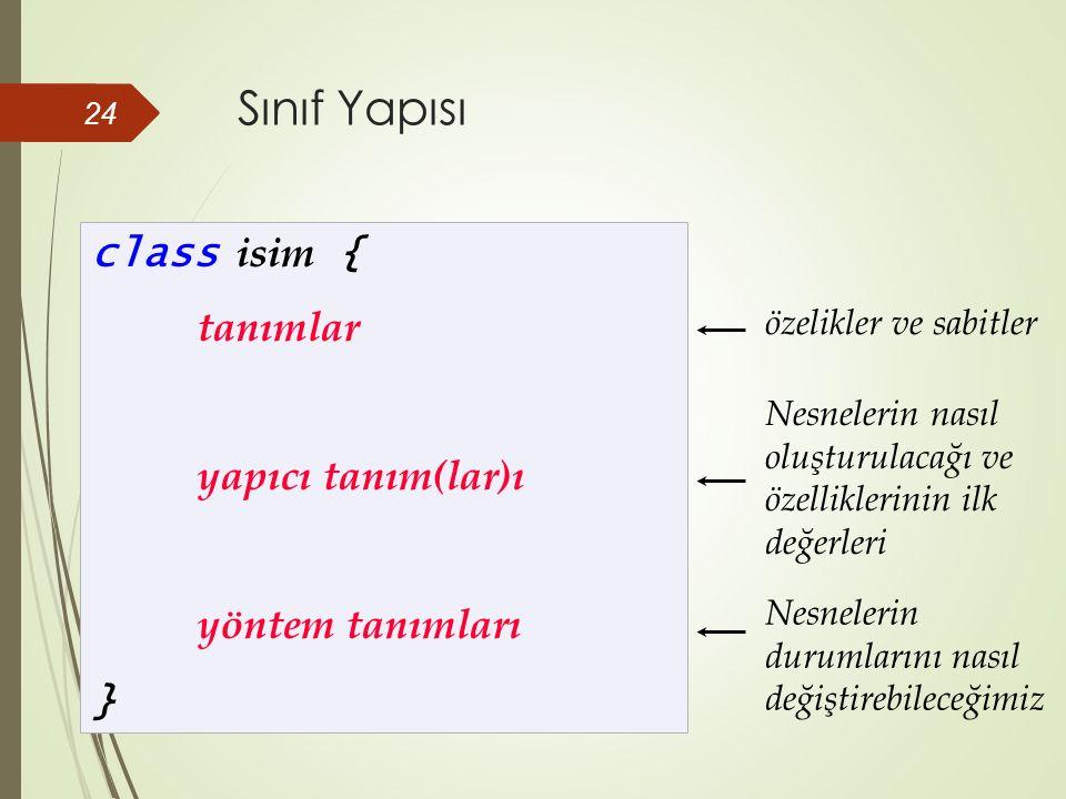 Sınıf Yapısı 24 class isim { tanımlar yapıcı tanım(lar)ı yöntem tanımları } özelikler ve sabitler Nesnelerin nasıl oluşturulacağı ve özelliklerinin ilk değerleri Nesnelerin durumlarını nasıl değiştirebileceğimiz