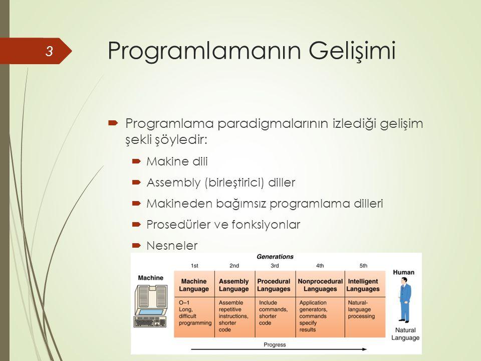 Programlamanın Gelişimi  Programlama paradigmalarının izlediği gelişim şekli şöyledir:  Makine dili  Assembly (birleştirici) diller  Makineden bağımsız programlama dilleri  Prosedürler ve fonksiyonlar  Nesneler 3