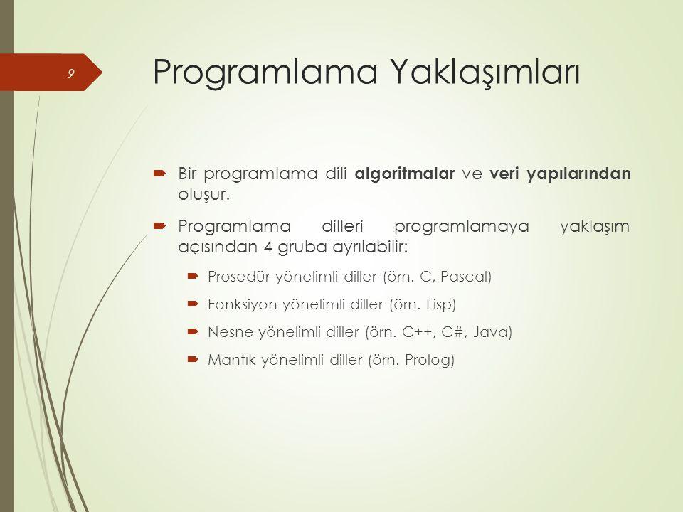 Programlama Yaklaşımları  Bir programlama dili algoritmalar ve veri yapılarından oluşur.