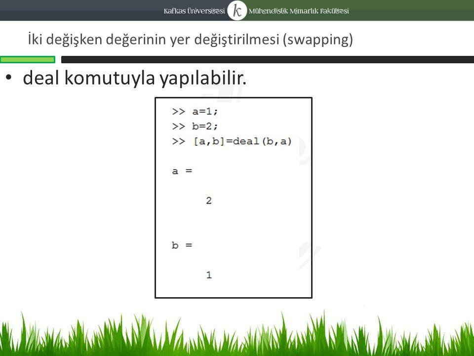 Kullanıcı tanımlı fonksiyonlar Matlab'da hazır tanımlı çok sayıda fonksiyon mevcuttur; sin, sqrt, sum vs..