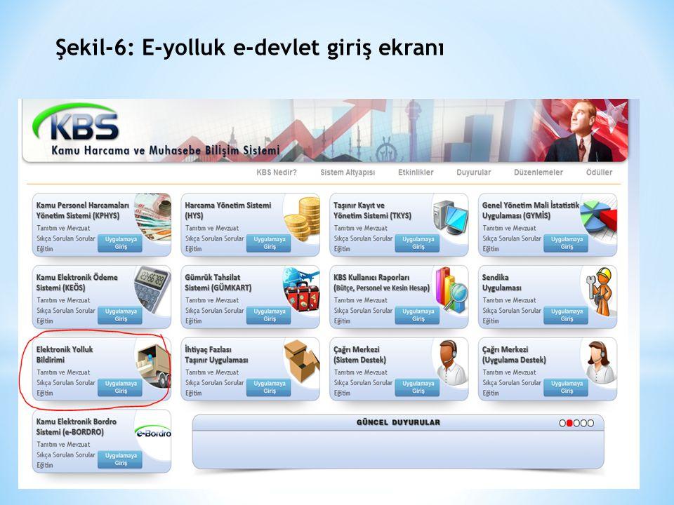 Şekil-6: E-yolluk e-devlet giriş ekranı