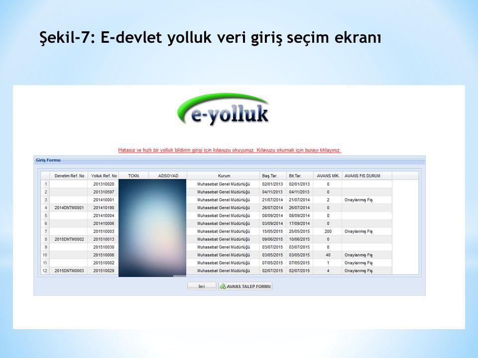 Şekil-7: E-devlet yolluk veri giriş seçim ekranı