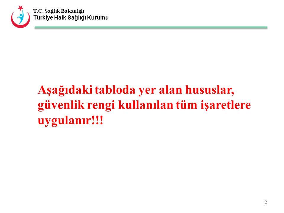 T.C. Sağlık Bakanlığı Türkiye Halk Sağlığı Kurumu Aşağıdaki tabloda yer alan hususlar, güvenlik rengi kullanılan tüm işaretlere uygulanır!!! 2