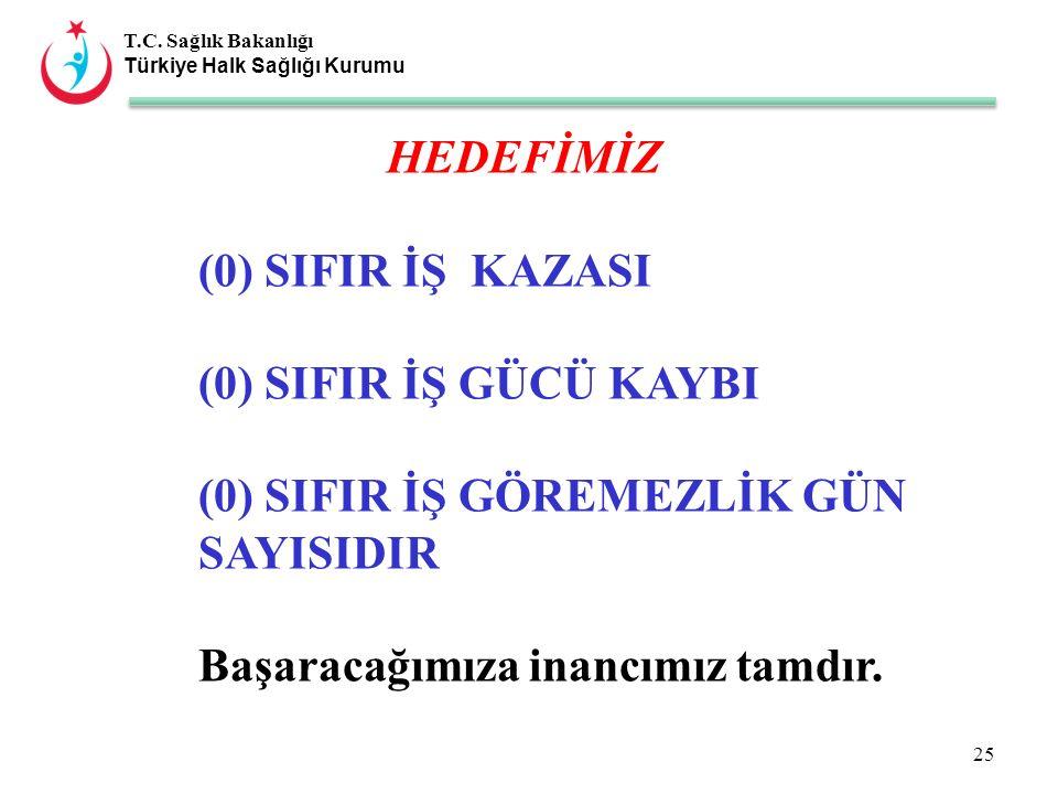 T.C. Sağlık Bakanlığı Türkiye Halk Sağlığı Kurumu HEDEFİMİZ (0) SIFIR İŞ KAZASI (0) SIFIR İŞ GÜCÜ KAYBI (0) SIFIR İŞ GÖREMEZLİK GÜN SAYISIDIR Başaraca