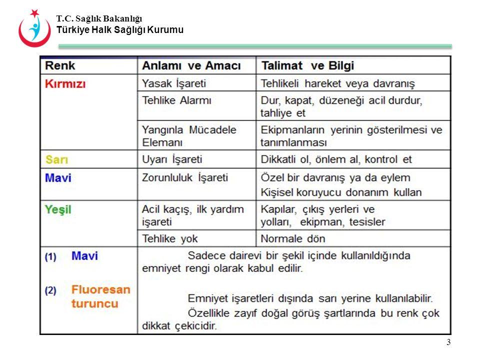 T.C. Sağlık Bakanlığı Türkiye Halk Sağlığı Kurumu 14