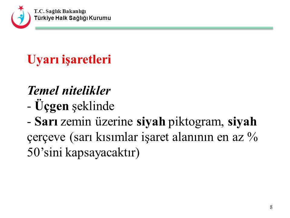 T.C. Sağlık Bakanlığı Türkiye Halk Sağlığı Kurumu Uyarı işaretleri Temel nitelikler - Üçgen şeklinde - Sarı zemin üzerine siyah piktogram, siyah çerçe