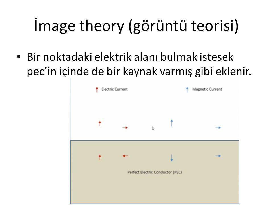 İmage theory (görüntü teorisi) Bir noktadaki elektrik alanı bulmak istesek pec'in içinde de bir kaynak varmış gibi eklenir.