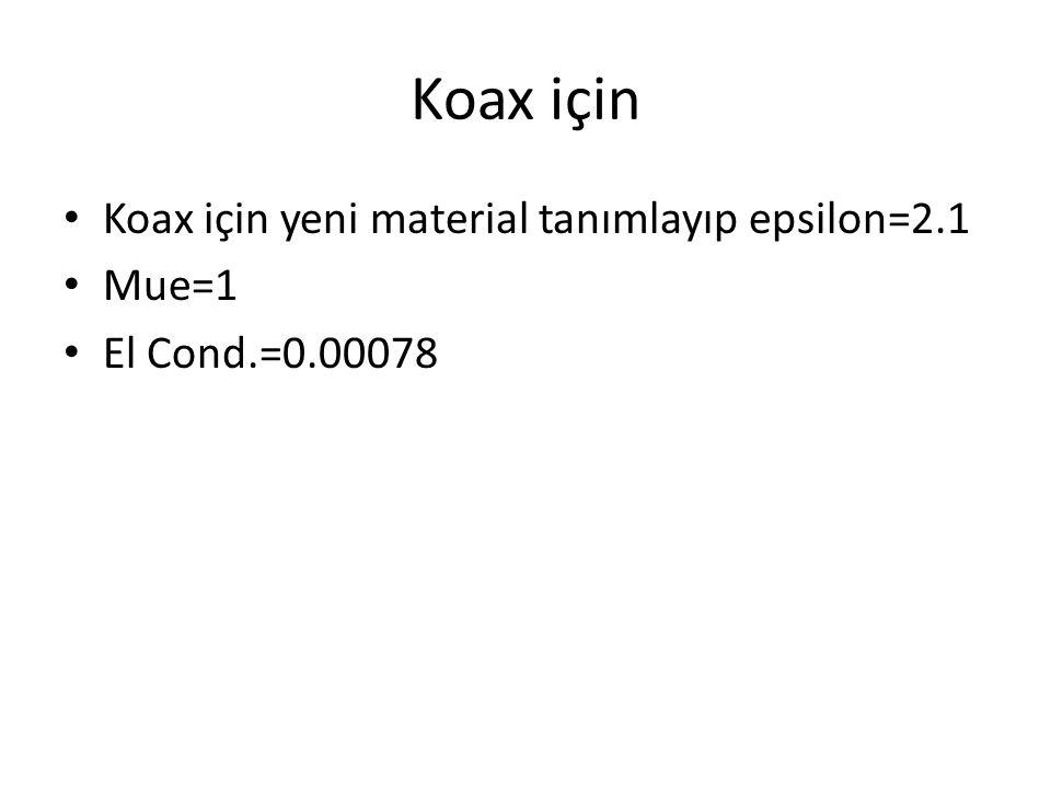 Koax için Koax için yeni material tanımlayıp epsilon=2.1 Mue=1 El Cond.=0.00078