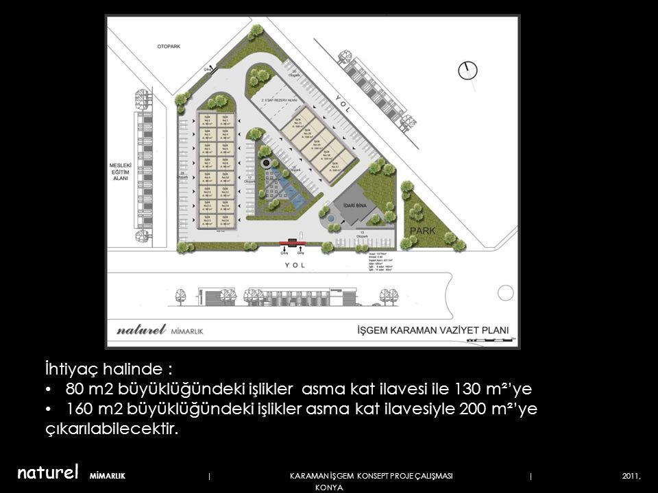 İhtiyaç halinde : 80 m2 büyüklüğündeki işlikler asma kat ilavesi ile 130 m²'ye 160 m2 büyüklüğündeki işlikler asma kat ilavesiyle 200 m²'ye çıkarılabi