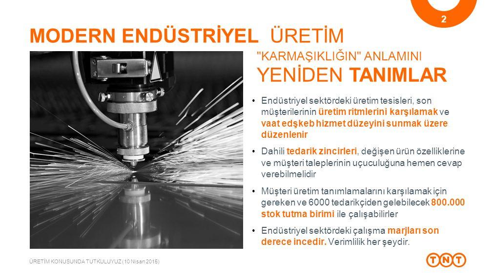 ÜRETİM KONUSUNDA TUTKULUYUZ (10 Nisan 2015) 2 MODERN ENDÜSTRİYEL ÜRETİM Endüstriyel sektördeki üretim tesisleri, son müşterilerinin üretim ritmlerini