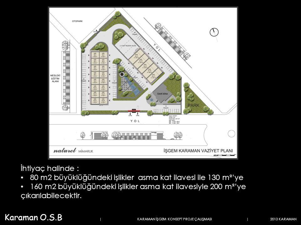 İhtiyaç halinde : 80 m2 büyüklüğündeki işlikler asma kat ilavesi ile 130 m²'ye 160 m2 büyüklüğündeki işlikler asma kat ilavesiyle 200 m²'ye çıkarılabilecektir.