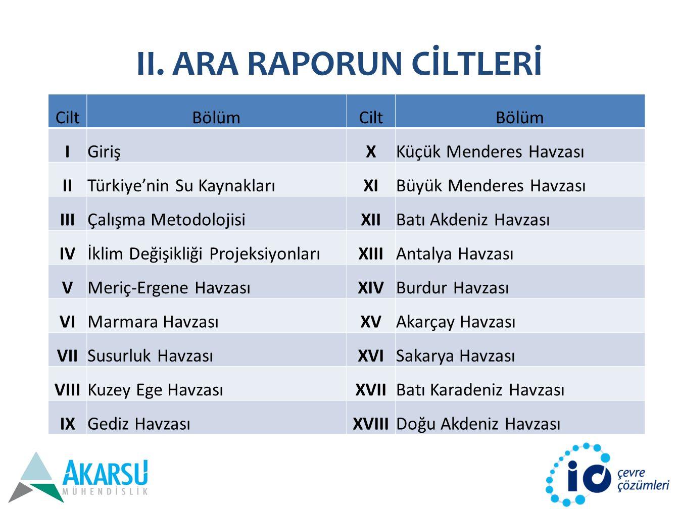II. ARA RAPORUN CİLTLERİ CiltBölümCiltBölüm IGirişXKüçük Menderes Havzası IITürkiye'nin Su KaynaklarıXIBüyük Menderes Havzası IIIÇalışma MetodolojisiX