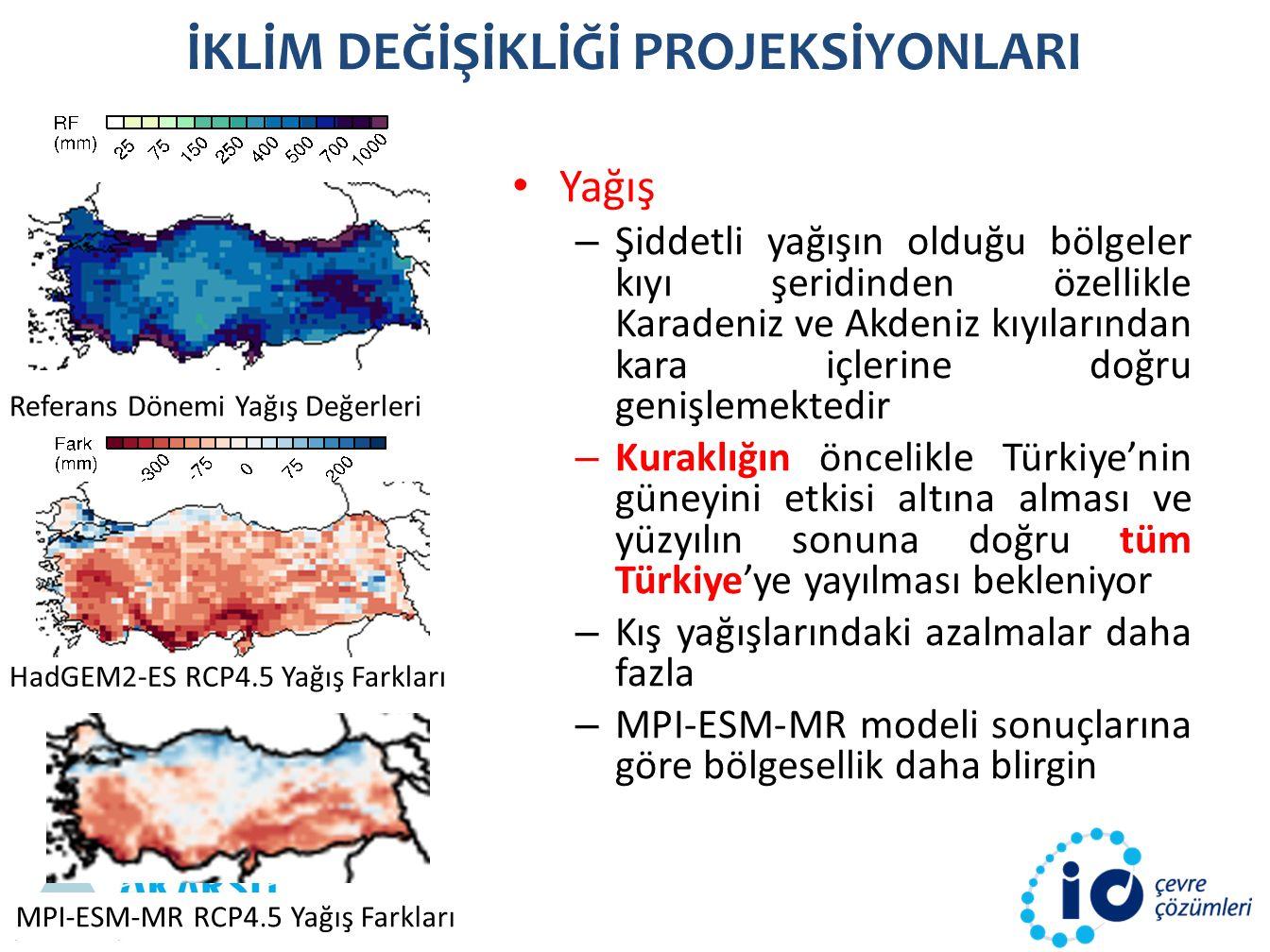 İKLİM DEĞİŞİKLİĞİ PROJEKSİYONLARI HadGEM2-ES RCP4.5 Yağış Farkları Referans Dönemi Yağış Değerleri MPI-ESM-MR RCP4.5 Yağış Farkları Yağış – Şiddetli yağışın olduğu bölgeler kıyı şeridinden özellikle Karadeniz ve Akdeniz kıyılarından kara içlerine doğru genişlemektedir – Kuraklığın öncelikle Türkiye'nin güneyini etkisi altına alması ve yüzyılın sonuna doğru tüm Türkiye'ye yayılması bekleniyor – Kış yağışlarındaki azalmalar daha fazla – MPI-ESM-MR modeli sonuçlarına göre bölgesellik daha blirgin