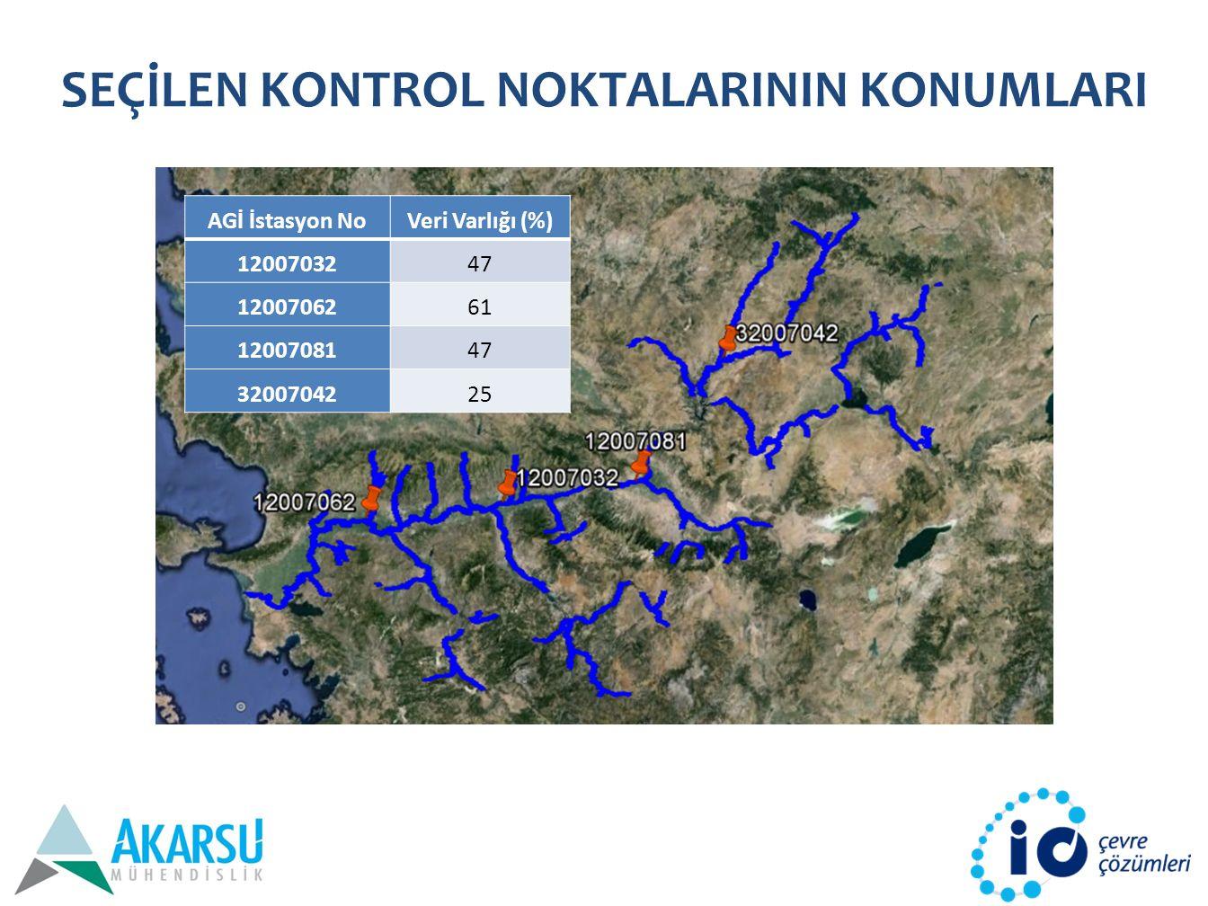 SEÇİLEN KONTROL NOKTALARININ KONUMLARI AGİ İstasyon NoVeri Varlığı (%) 1200703247 1200706261 1200708147 3200704225