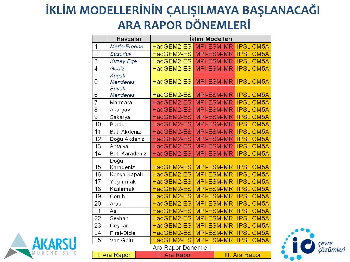 SU FAZLASI/AÇIĞININ DEĞİŞİMİ (HadGEM2-ES)