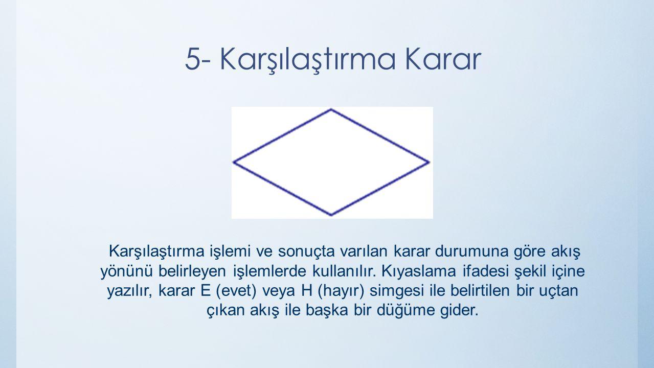 5- Karşılaştırma Karar Karşılaştırma işlemi ve sonuçta varılan karar durumuna göre akış yönünü belirleyen işlemlerde kullanılır. Kıyaslama ifadesi şek