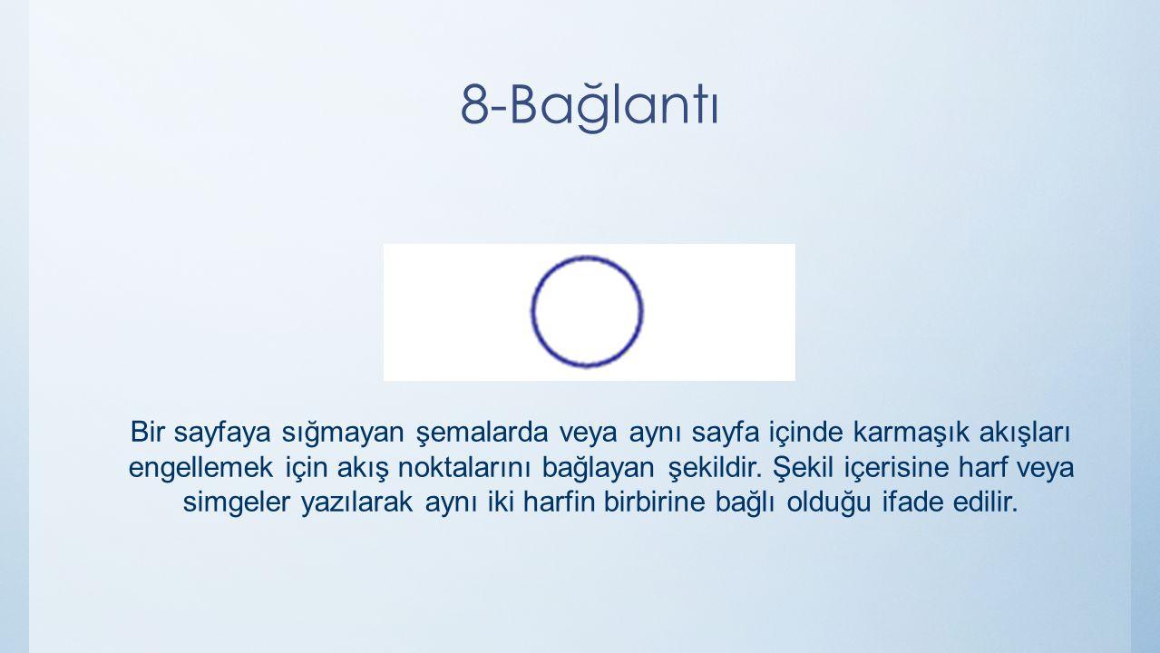 8-Bağlantı Bir sayfaya sığmayan şemalarda veya aynı sayfa içinde karmaşık akışları engellemek için akış noktalarını bağlayan şekildir. Şekil içerisine