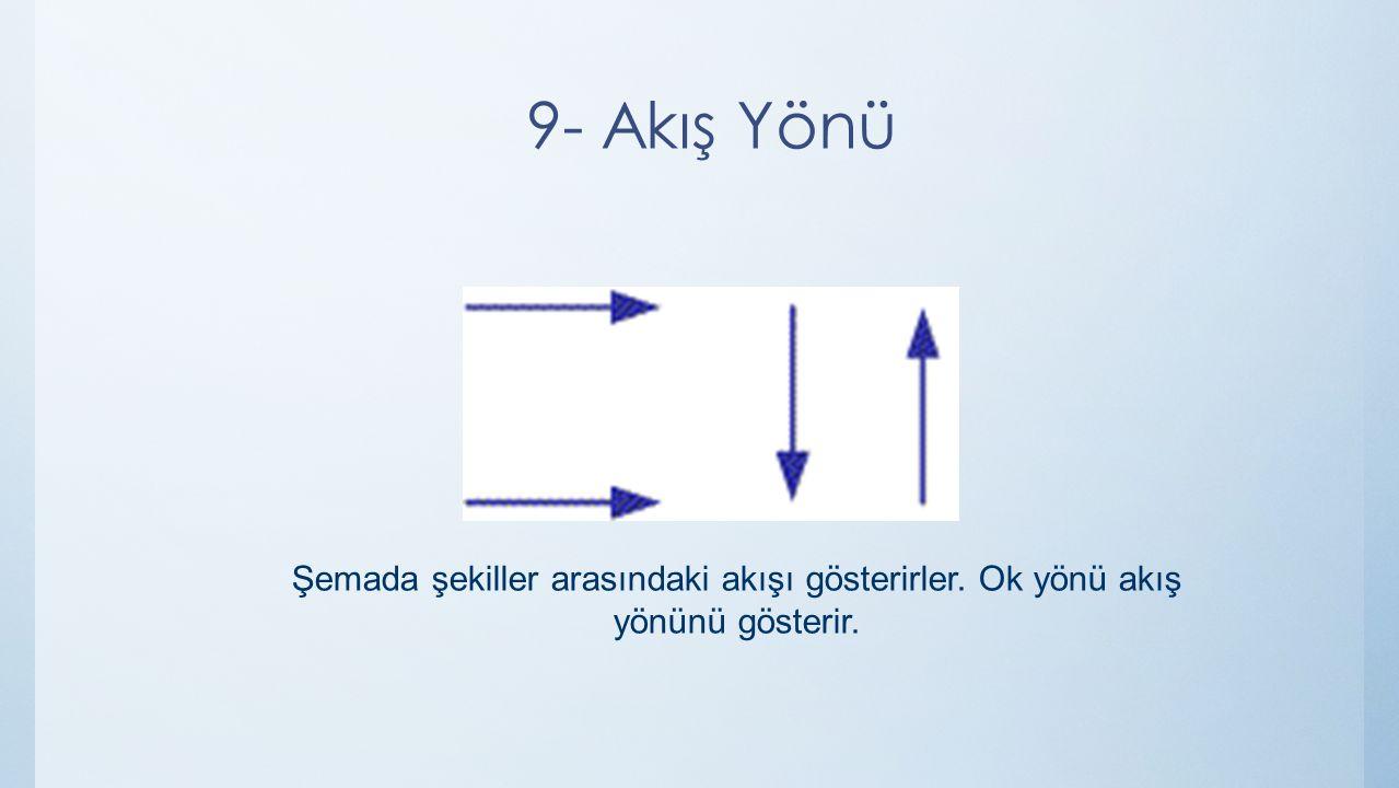 9- Akış Yönü Şemada şekiller arasındaki akışı gösterirler. Ok yönü akış yönünü gösterir.