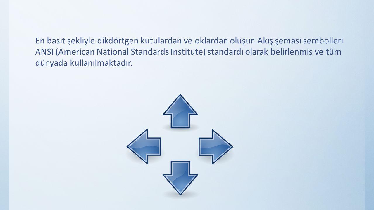 En basit şekliyle dikdörtgen kutulardan ve oklardan oluşur. Akış şeması sembolleri ANSI (American National Standards Institute) standardı olarak belir