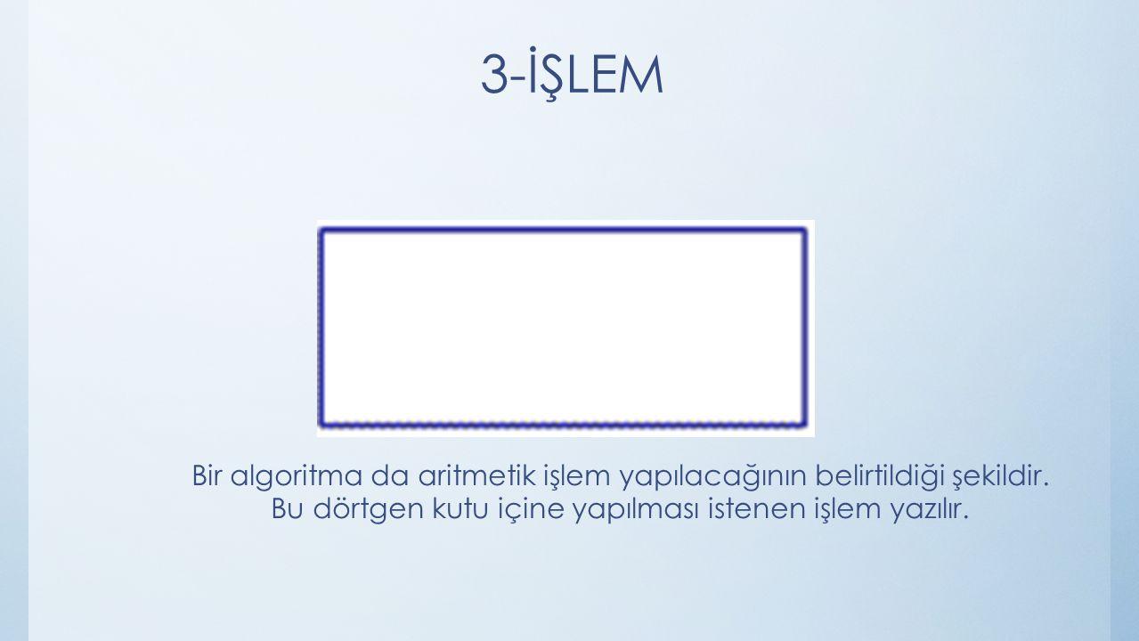 3-İŞLEM Bir algoritma da aritmetik işlem yapılacağının belirtildiği şekildir. Bu dörtgen kutu içine yapılması istenen işlem yazılır.