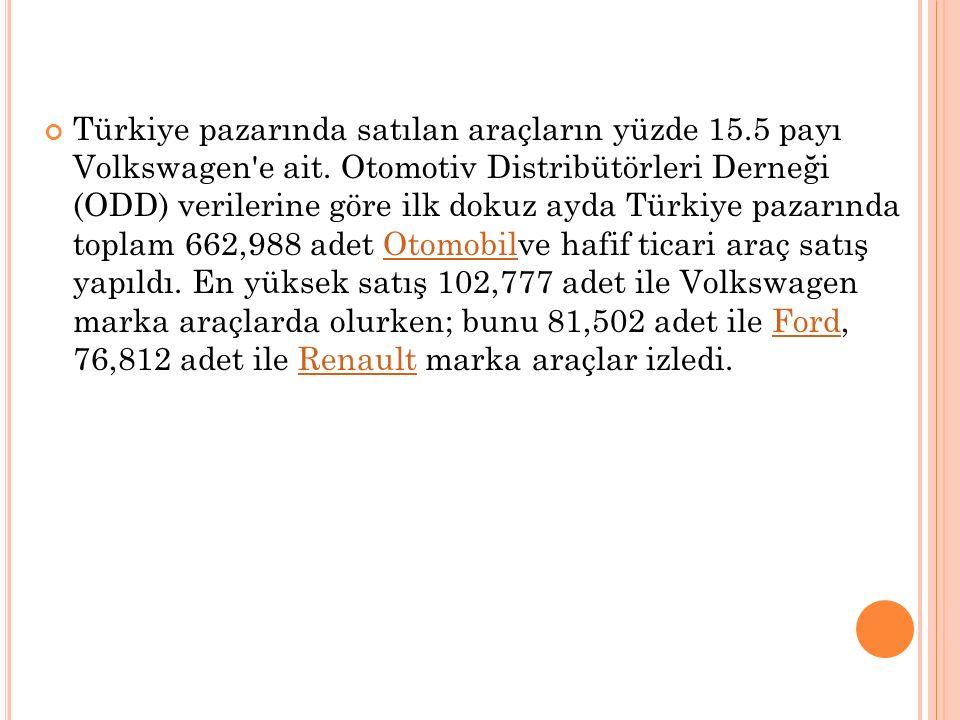 Türkiye pazarında satılan araçların yüzde 15.5 payı Volkswagen'e ait. Otomotiv Distribütörleri Derneği (ODD) verilerine göre ilk dokuz ayda Türkiye pa
