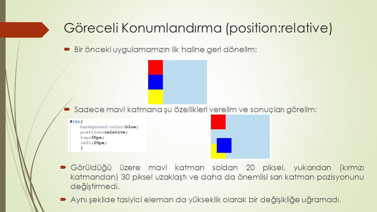 Göreceli Konumlandırma (position:relative)  Bir önceki uygulamamızın ilk haline geri dönelim:  Sadece mavi katmana şu özellikleri verelim ve sonuçları görelim:  Görüldüğü üzere mavi katman soldan 20 piksel, yukarıdan (kırmızı katmandan) 30 piksel uzaklaştı ve daha da önemlisi sarı katman pozisyonunu değiştirmedi.