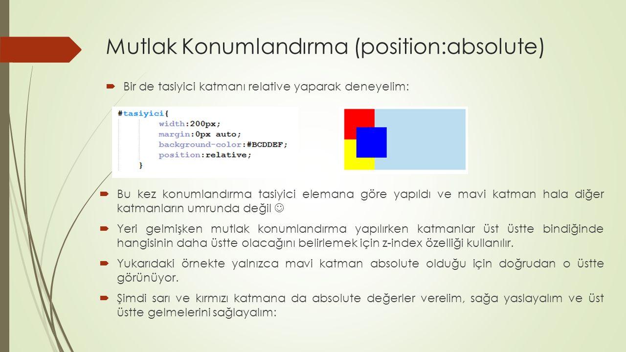 Mutlak Konumlandırma (position:absolute)  Bir de tasiyici katmanı relative yaparak deneyelim:  Bu kez konumlandırma tasiyici elemana göre yapıldı ve mavi katman hala diğer katmanların umrunda değil  Yeri gelmişken mutlak konumlandırma yapılırken katmanlar üst üstte bindiğinde hangisinin daha üstte olacağını belirlemek için z-index özelliği kullanılır.