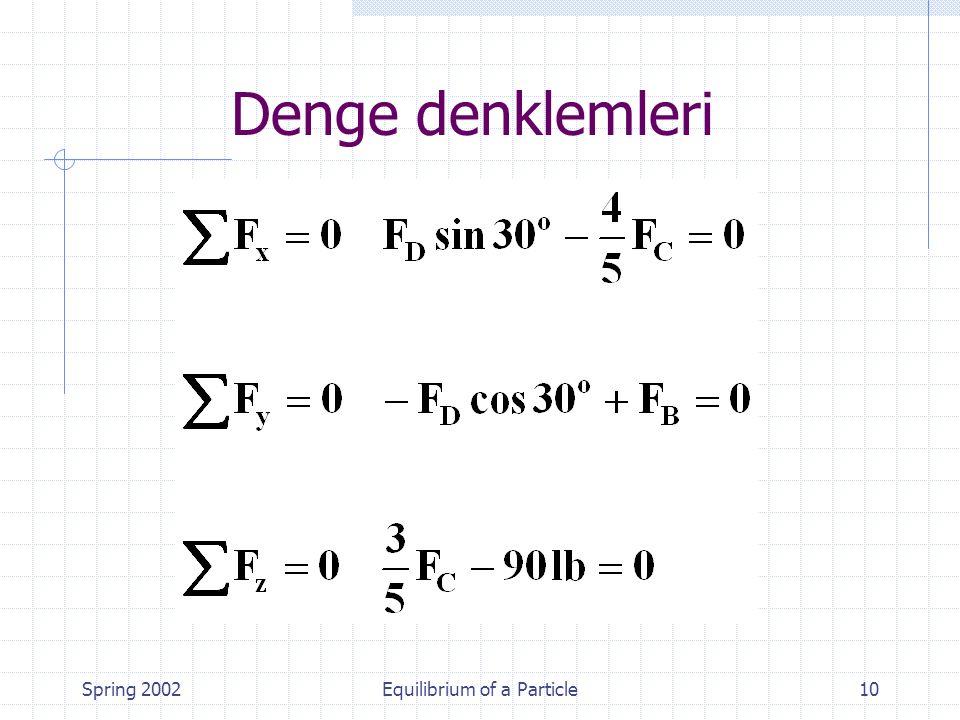 Spring 2002Equilibrium of a Particle10 Denge denklemleri