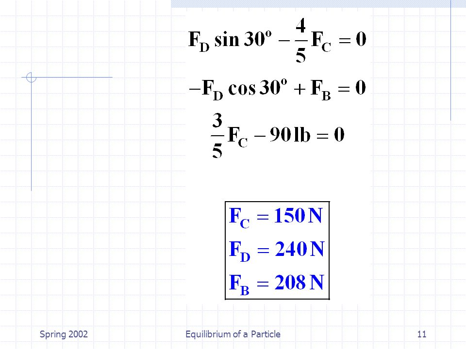 Spring 2002Equilibrium of a Particle11
