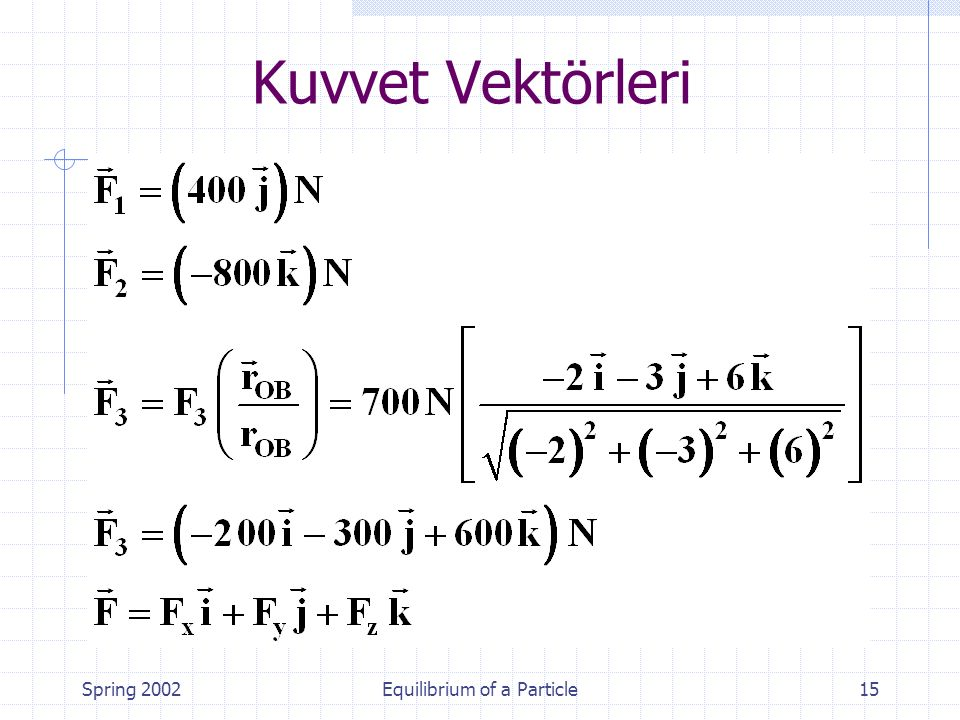 Spring 2002Equilibrium of a Particle15 Kuvvet Vektörleri