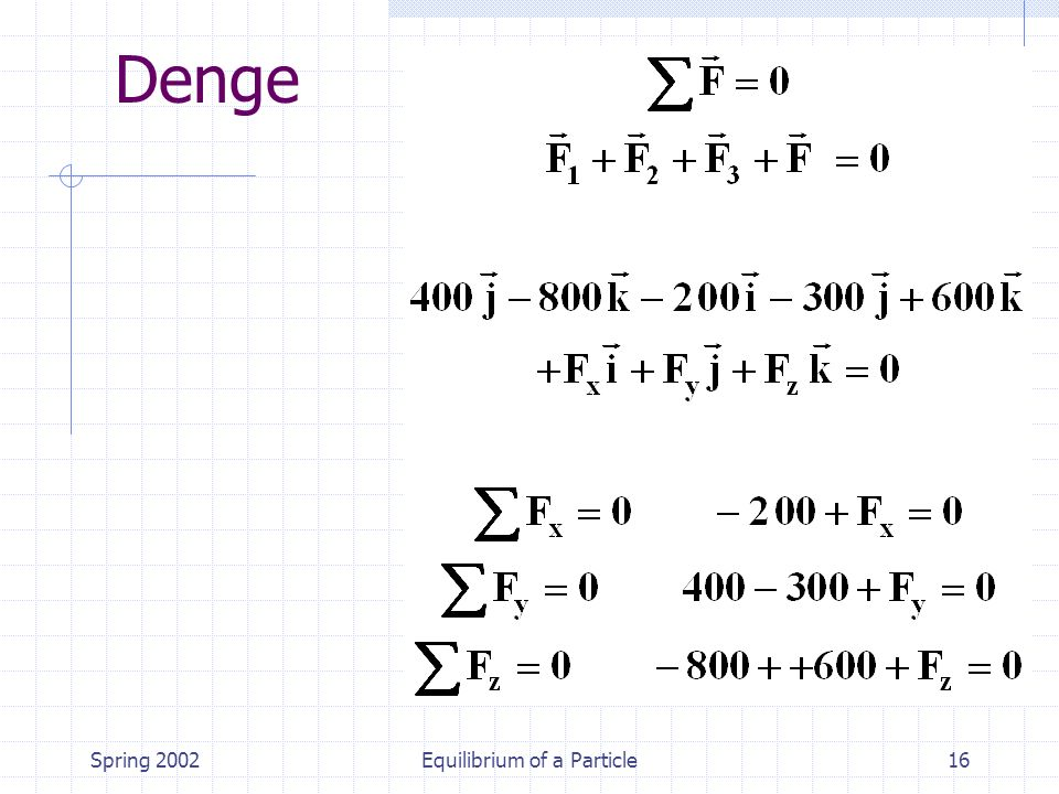 Spring 2002Equilibrium of a Particle16 Denge