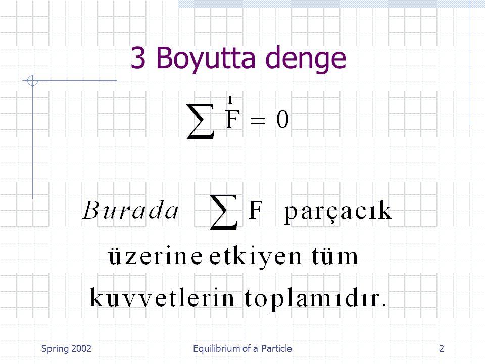 Spring 2002Equilibrium of a Particle13 Örnek 3-6 Şekildeki O parçacığının dengede kalabilmesi için gereken F kuvvetini ve doğrultu açılarını belirleyiniz.