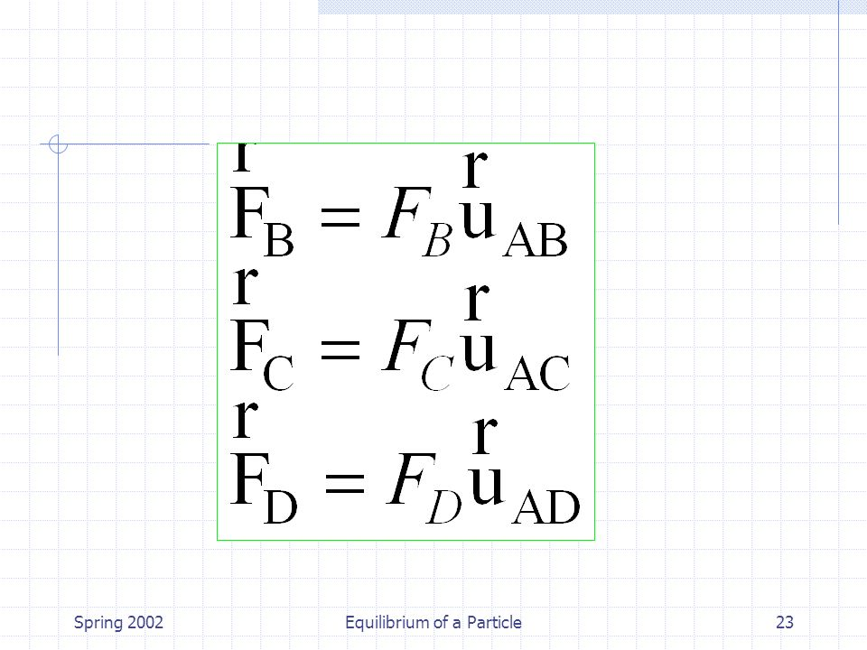Spring 2002Equilibrium of a Particle23