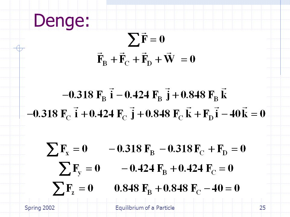 Spring 2002Equilibrium of a Particle25 Denge: